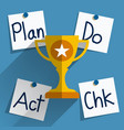 Plan do check act pdca concept vector image