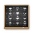square chalkboard with coffee recipes vector image