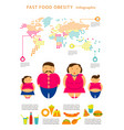 family obesity infographic vector image vector image