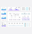 infographic dashboard ux ui interface vector image vector image