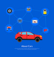 concept with flat style car vector image vector image