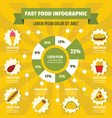 fast food infographic concept flat style vector image vector image