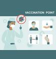 coronavirus prevention measures poster or banner vector image