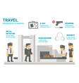 Flat design travel security infogrphic vector image vector image