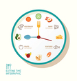 Infographic watch and flat icons idea eatting vector image vector image