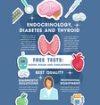 poster for endocrinology medicine vector image vector image