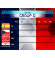 european soccer group d vector image vector image