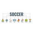 soccer typography banner vector image