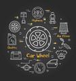 black linear banner of car wheel vector image vector image