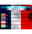 european soccer group f vector image vector image