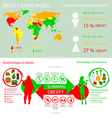 Infographics obesity in the world into flat style vector image