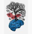 image brain woman roots tree eyes ears