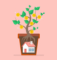 Passive income from real estate vector image