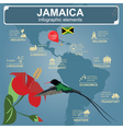 Jamaica infographics statistical data sights vector image