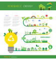 modern innovation and technologies for nature vector image vector image