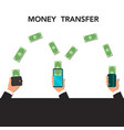 money transfer via mobile phone vector image vector image