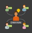 crowdfunding people sponsor capital money vector image