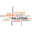word cloud noise pollution vector image