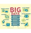 Infographic handrawn of Big data vector image
