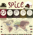 spice of the world part5 vector image vector image