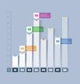 Bar chart graph infographics element vector image