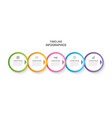 5 circle infographic with abstract timeline vector image vector image