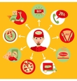 Pizza delivery boy icons set vector image vector image
