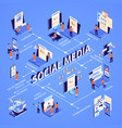 isometric social media flowchart vector image