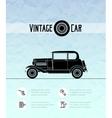 Retro car vintage outline style vector image vector image