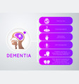 dementia infographic icon design medical vector image vector image
