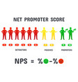 calculating nps formula net promoter score vector image vector image