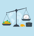 Time and money on scales business success