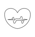 line heartbeat sign of cardiac rhythm frequency vector image