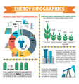 infographics about energy and electricity vector image vector image