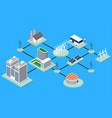 smart city technology conceptual isometric vector image