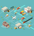 isometric logistics infographic flowchart vector image vector image