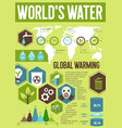 ecology infographic with world water saving chart vector image vector image