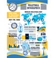 volleyball sport tournament infographic diagrams vector image vector image