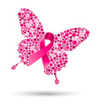 Breast cancer butterfly for support vector image