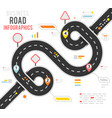 info business plan navigation loop bend road way vector image