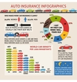 Auto insurance infographics vector image vector image