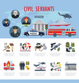 poster civil servants judge police aviation vector image vector image