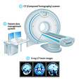 Computed Tomography scanner vector image vector image