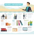 Business Elements Infographic Template vector image