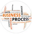 Word cloud business process