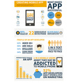 App development infographic vector image
