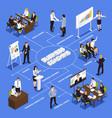 business coaching isometric flowchart vector image vector image
