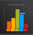 flat design statistics column graphs vector image vector image