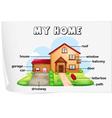 Home Diagram vector image