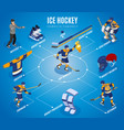 ice hockey isometric flowchart vector image